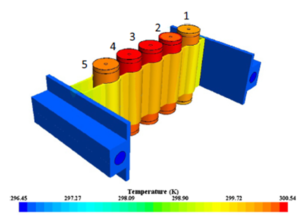 Программное обеспечение Battery Design Studio