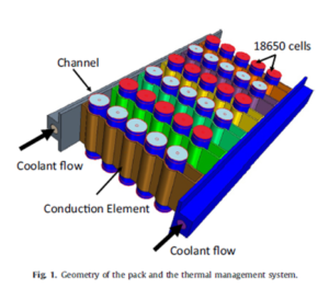 Модуль Battery Design Studio (Simcenter STAR-CCM+)
